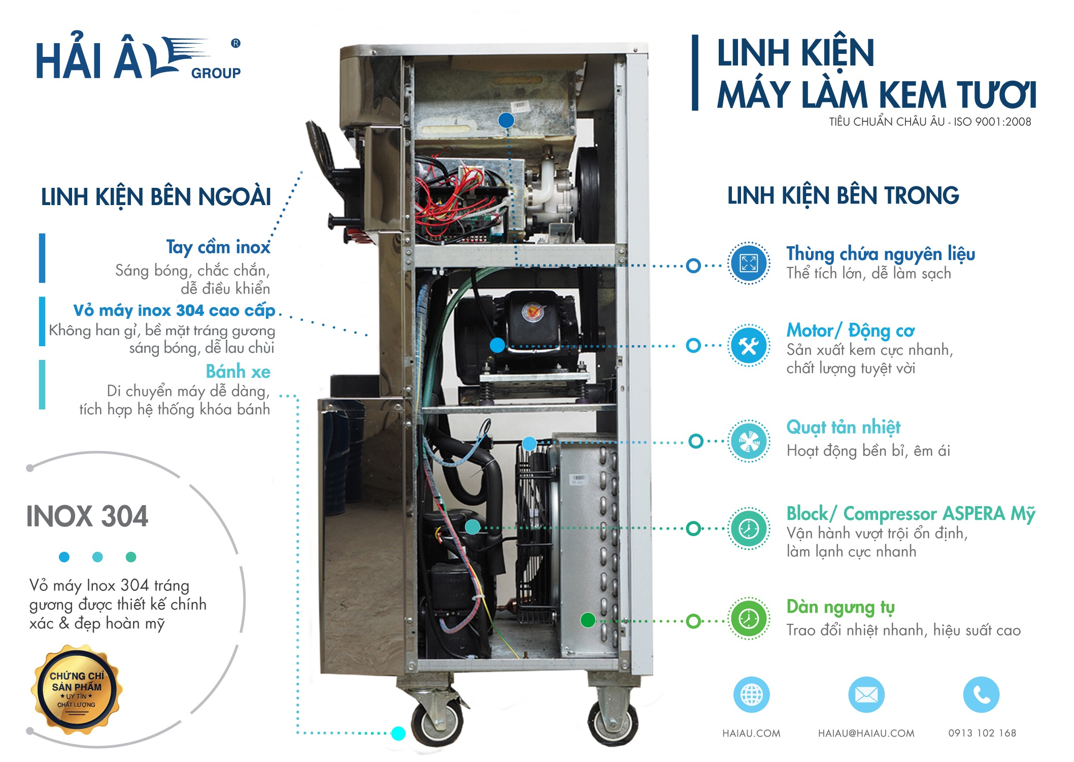 linh kiện máy làm kem tươi Hải Âu HAK 313