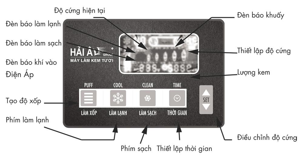 bang-dieu-khien-may-lam-kem
