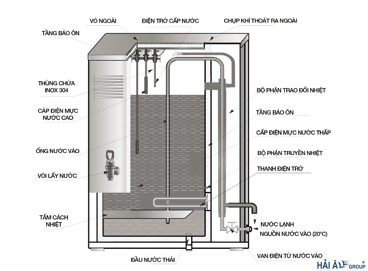 sơ đồ cầu dao máy đun nước nóng